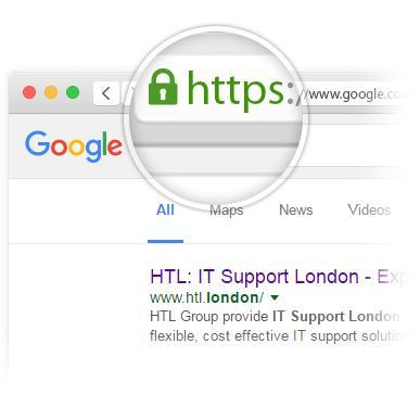 Secure Website SSL Certification